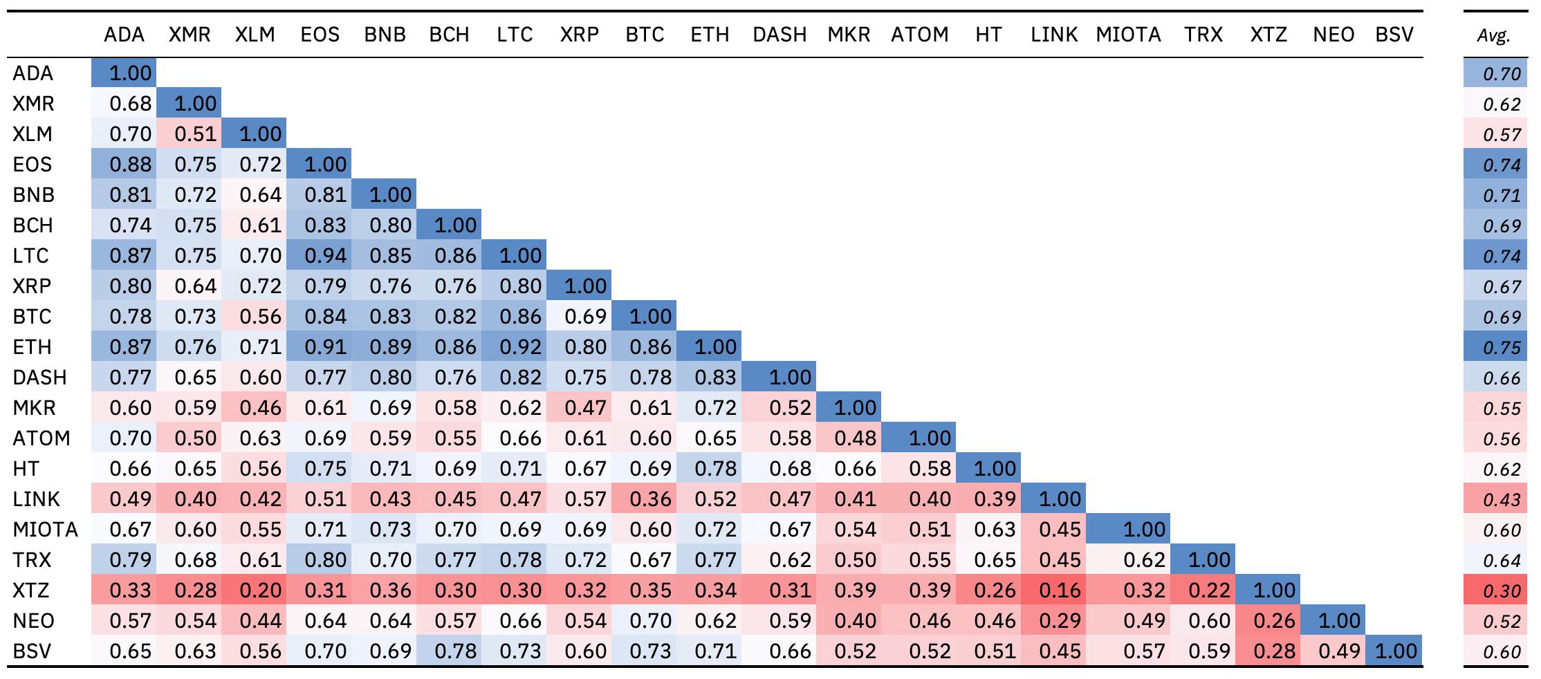 نمودار4